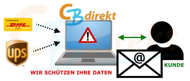CBdirekt Datenschutz Proxy