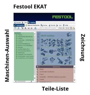 Festool Ekat