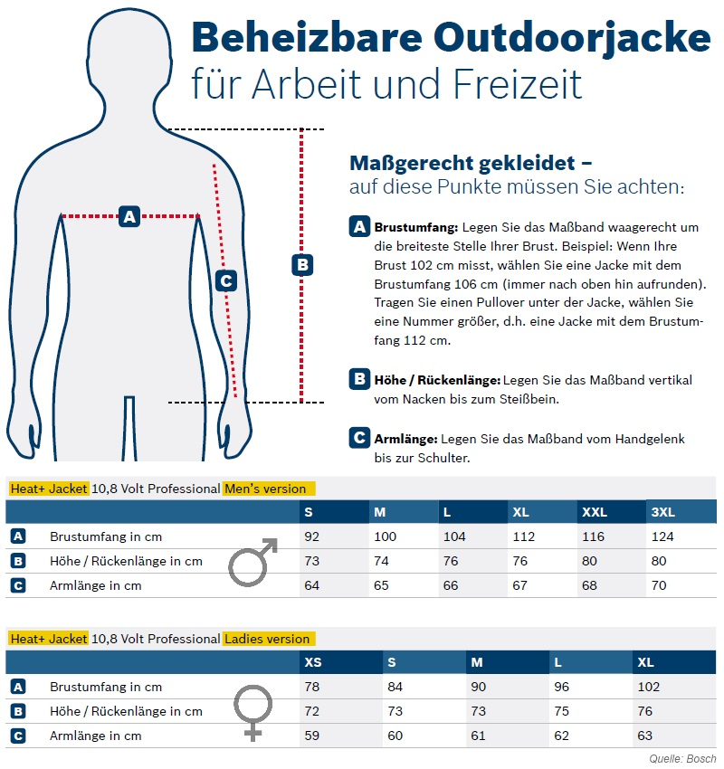 Bosch Beheizbare Outdoorjacke MALE / FEMALE Maßtabellen