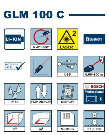 GLM 100 C Features