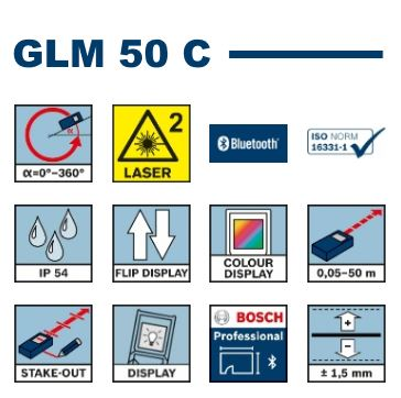 GLM 50 C Features