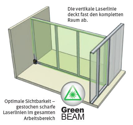 STABILA LAX 300 G GREEN BEAM