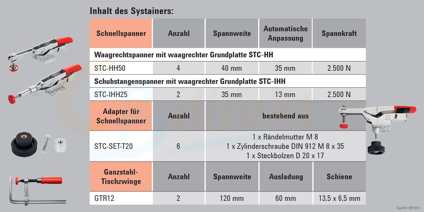 BESSEY Schnellspann-Systainer