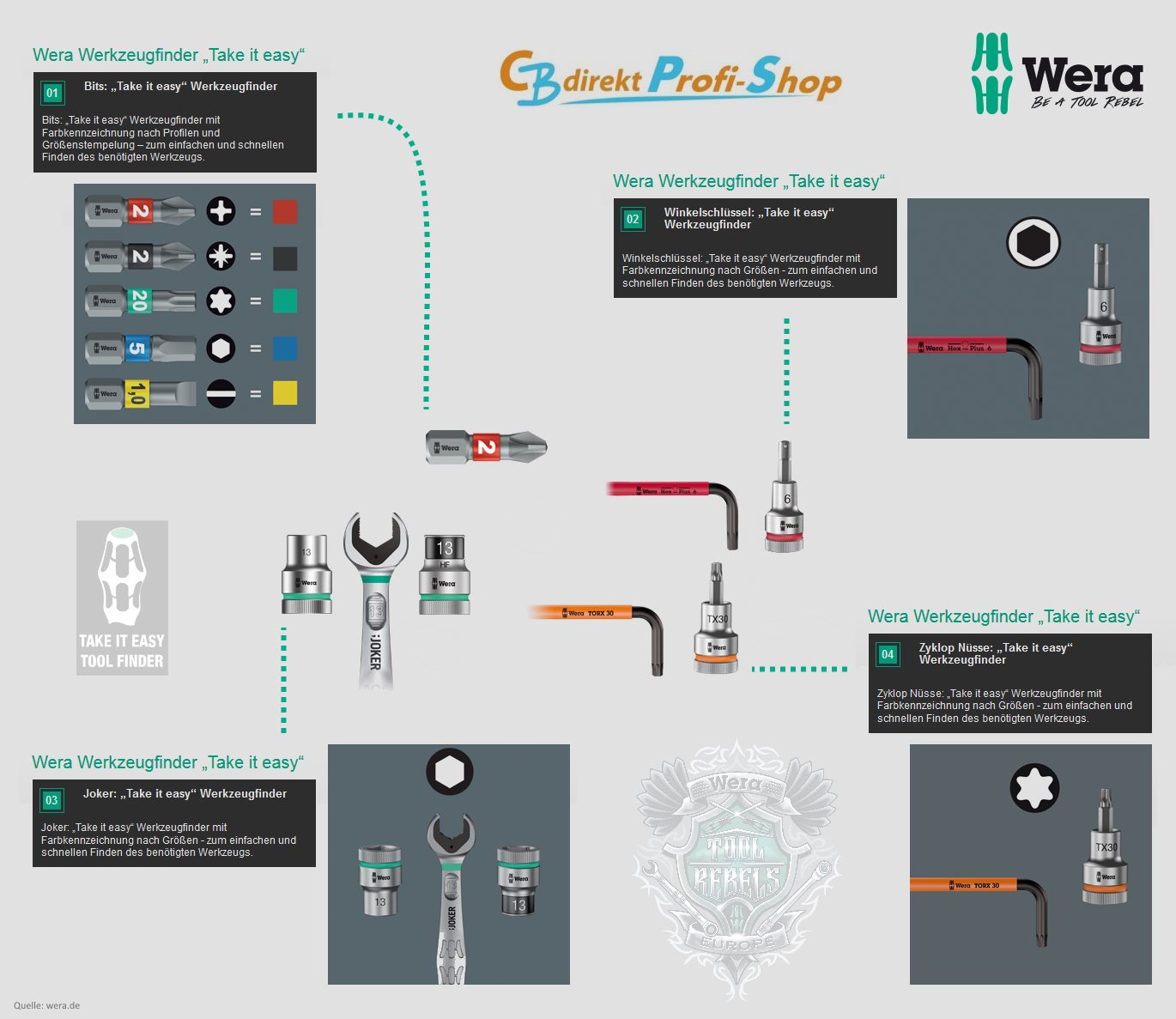 Wera QWerkzeugfinder Tool Finder Take it easy